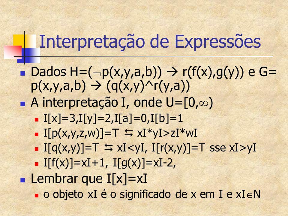 Interpretação de Expressões Dados H=(  p(x,y,a,b))  r(f(x),g(y)) e G= p(x,y,a,b)  (q(x,y)^r(y,a)) A interpretação I, onde U=[0,  ) I[x]=3,I[y]=2,I