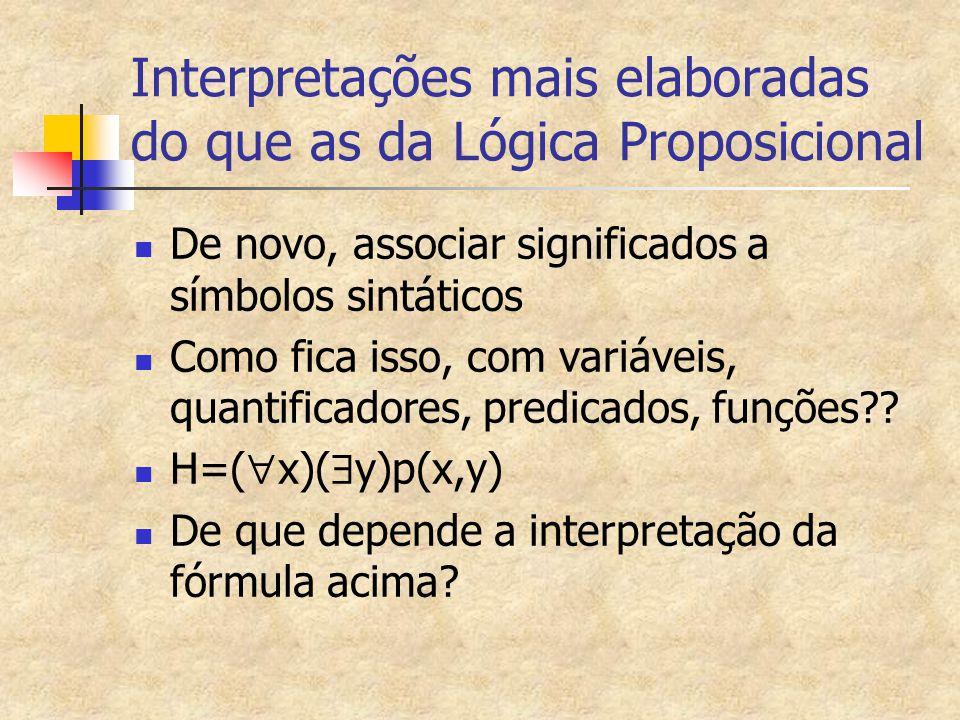 Interpretação de Expressões – Tabela verdade Sintaxexyabp(x,y,a,b)f(x)g(y)q(x,y)r(y,a)HG Semântica3201T40FTTF Observe que I[x]=3,..., I[H]=T,I[G]=T As interpretações de f e g são elementos do domínio de I (N) As interpretações de H e G e dos átomos p(x,y,a,b), q(x,y) e r(y,a) são valores de verdade