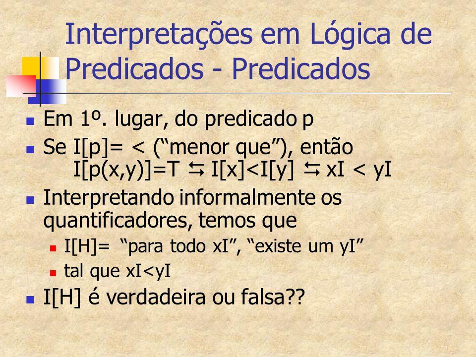 Exemplo 11 de Interpretação de fórmulas quantificadas E=(  x)(  y)p(x,y)  p(f(a,b),x) Note que  xI tal que (1/25)<xI I[p(f(a,b),x)]=T e I[E]=T Para provar que I[E]=T por absurdo I[E]=F  I[(  x)(  y)p(x,y)  p(f(a,b),x)]=F Mas I[(  x)(  y)p(x,y)]=T (exemplo anterior) e I[p(f(a,b),x)] equivale a (1/25)<xI