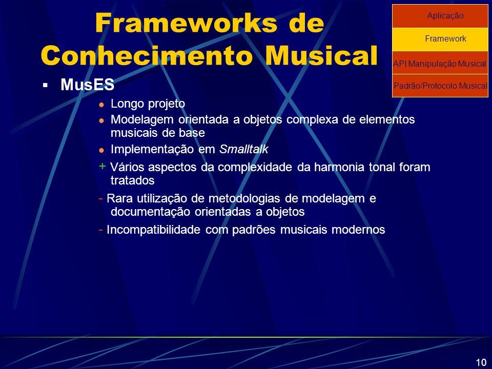 10  MusES Longo projeto Modelagem orientada a objetos complexa de elementos musicais de base Implementação em Smalltalk + Vários aspectos da complexi
