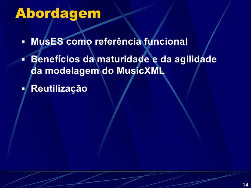14 Abordagem  MusES como referência funcional  Benefícios da maturidade e da agilidade da modelagem do MusicXML  Reutilização