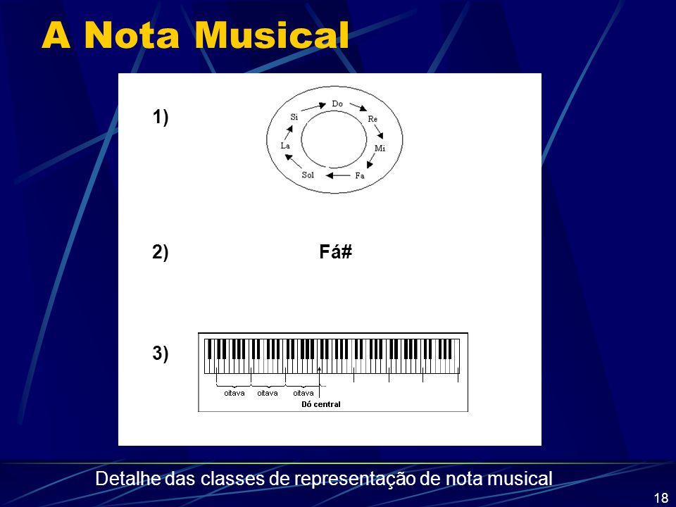 18 A Nota Musical Detalhe das classes de representação de nota musical Fá# 1) 2) 3)