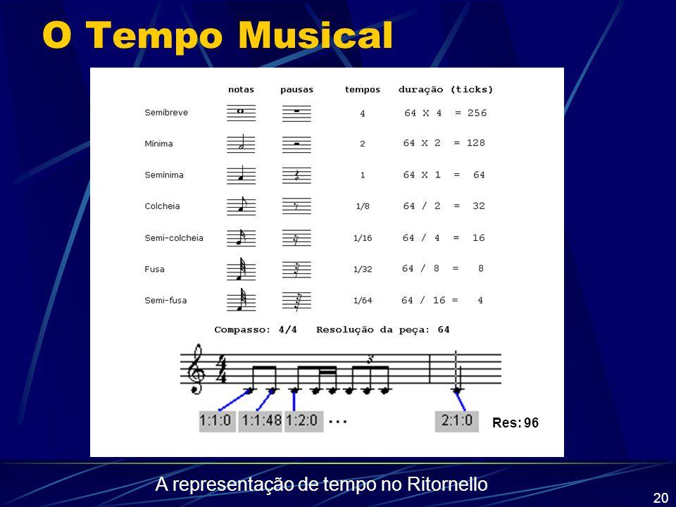 20 O Tempo Musical A representação de tempo no Ritornello Res: 96