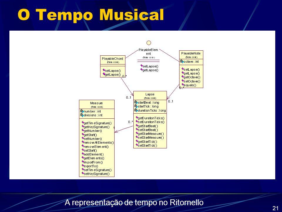 21 O Tempo Musical A representação de tempo no Ritornello