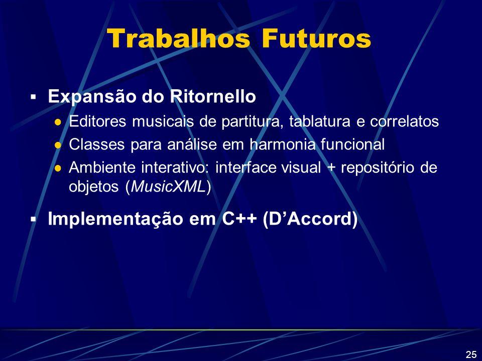 25 Trabalhos Futuros  Expansão do Ritornello Editores musicais de partitura, tablatura e correlatos Classes para análise em harmonia funcional Ambien