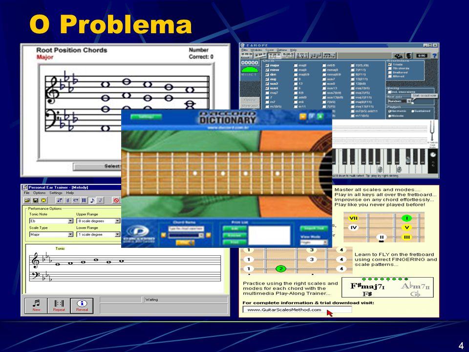 5  Modelagem ad hoc de elementos musicais no desenvolvimento de aplicações musicais Complexidade e relevância de elementos da teoria musical  Poucos esforços em efetiva reutilização de conhecimento musical