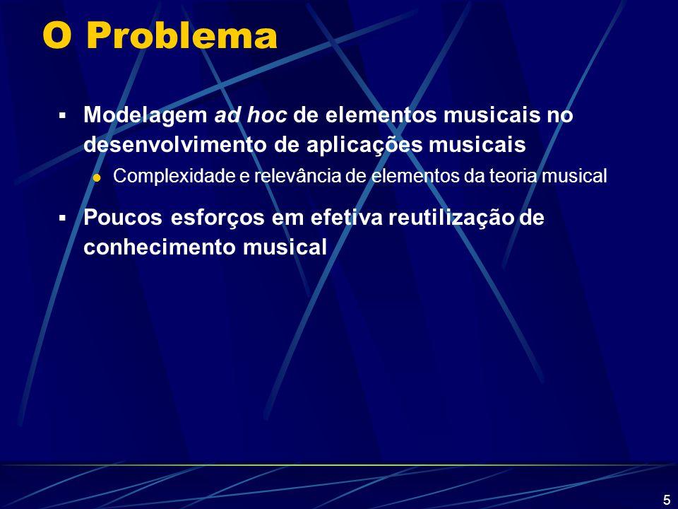 5  Modelagem ad hoc de elementos musicais no desenvolvimento de aplicações musicais Complexidade e relevância de elementos da teoria musical  Poucos