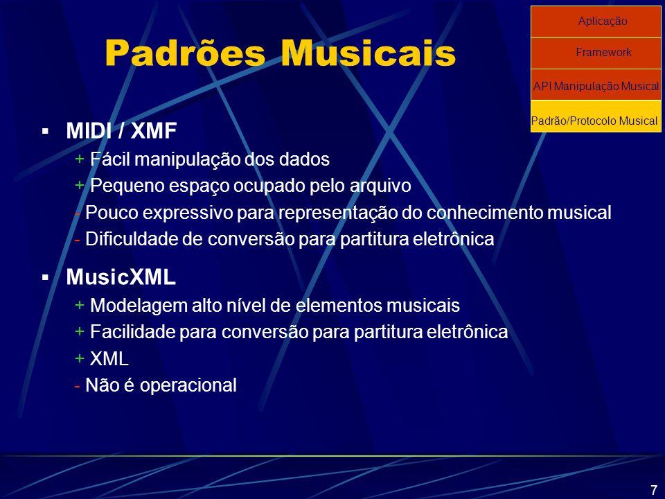 8  MusicXML (cont.) Padrões Musicais Padrão/Protocolo Musical API Manipulação Musical Framework Aplicação Principais elementos do MusicXML