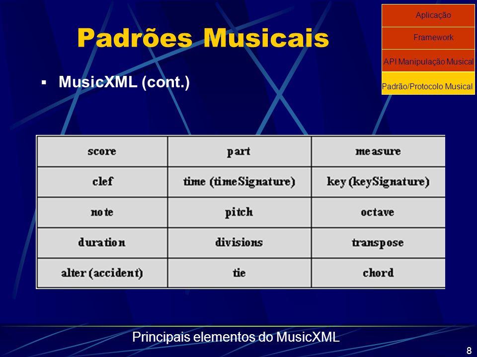 9 APIs de Manipulação Musical  Java Sound Java + MIDI - Representação dos elementos musicais é muito simples e não reflete as particularidades da teoria musical API Manipulação Musical Framework Aplicação Padrão/Protocolo Musical