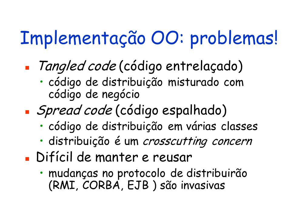 Implementação OO: problemas! Tangled code (código entrelaçado) código de distribuição misturado com código de negócio Spread code (código espalhado) c