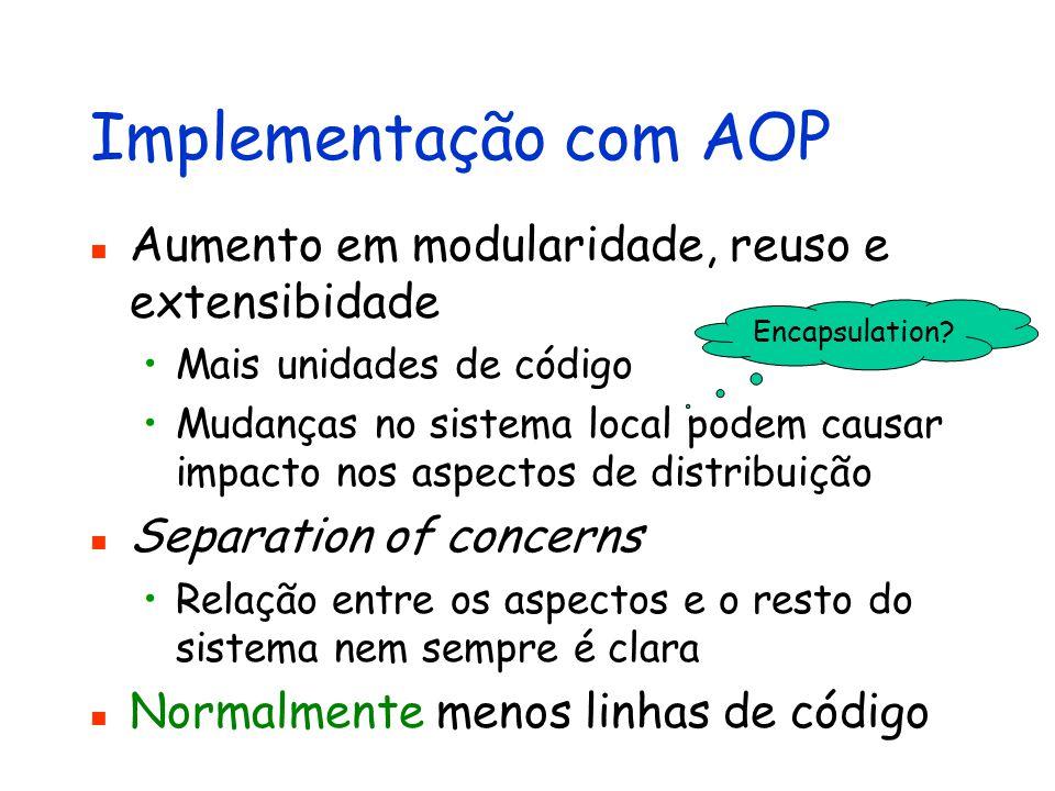 Implementação com AOP Aumento em modularidade, reuso e extensibidade Mais unidades de código Mudanças no sistema local podem causar impacto nos aspect
