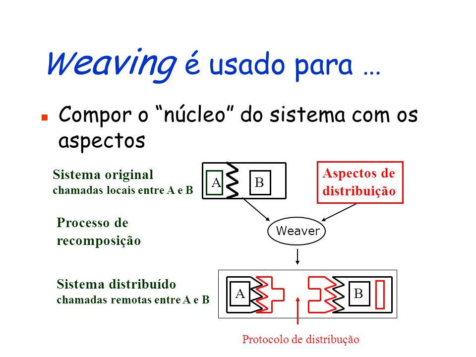 """W eaving é usado para … Compor o """"núcleo"""" do sistema com os aspectos A B Protocolo de distribução Sistema original chamadas locais entre A e B Sistema"""