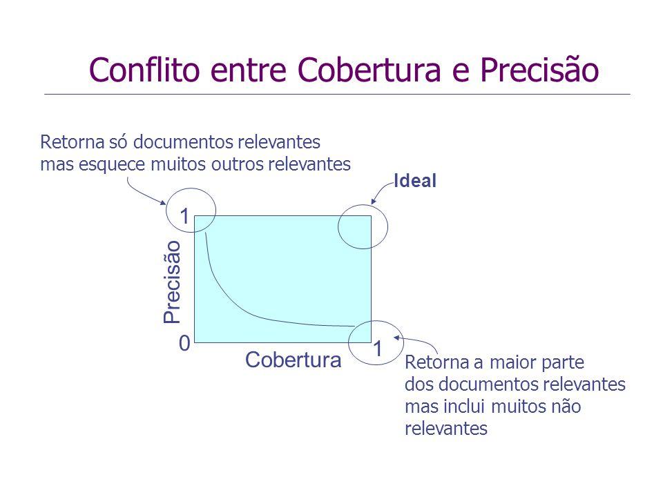 Conflito entre Cobertura e Precisão 1 0 1 Cobertura Precisão Ideal Retorna só documentos relevantes mas esquece muitos outros relevantes Retorna a mai