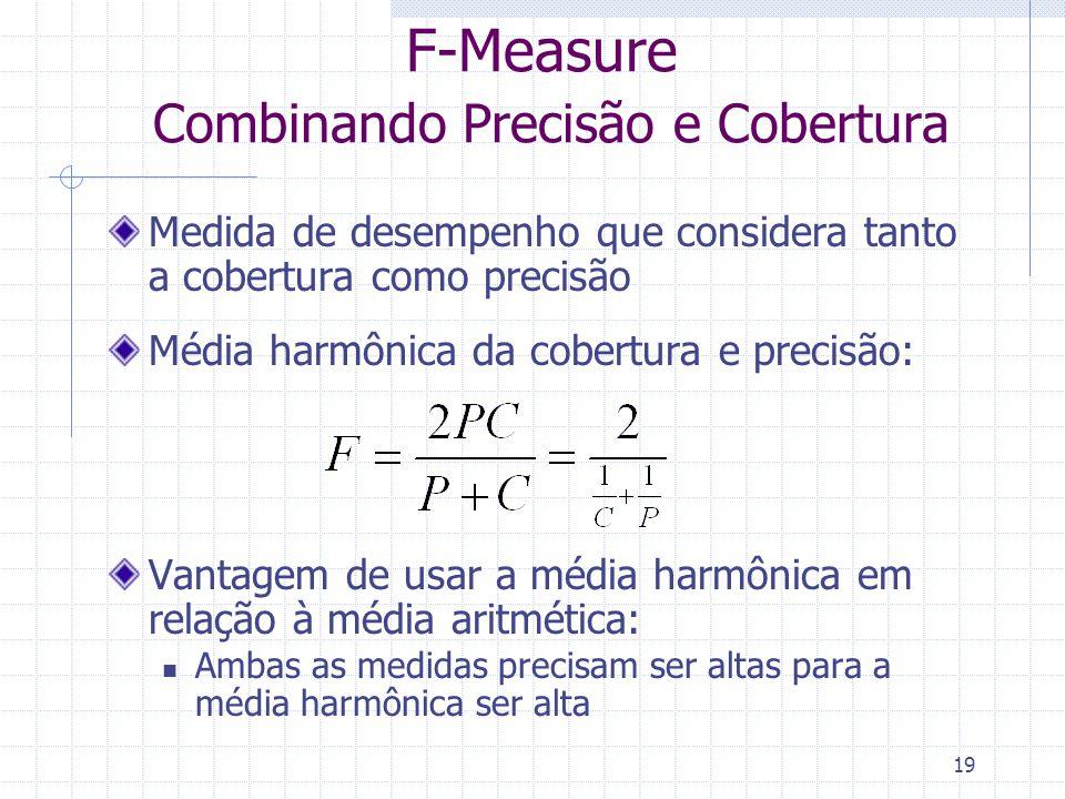 19 F-Measure Combinando Precisão e Cobertura Medida de desempenho que considera tanto a cobertura como precisão Média harmônica da cobertura e precisã