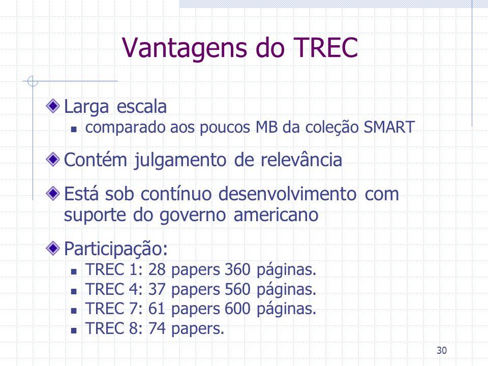 30 Vantagens do TREC Larga escala comparado aos poucos MB da coleção SMART Contém julgamento de relevância Está sob contínuo desenvolvimento com supor