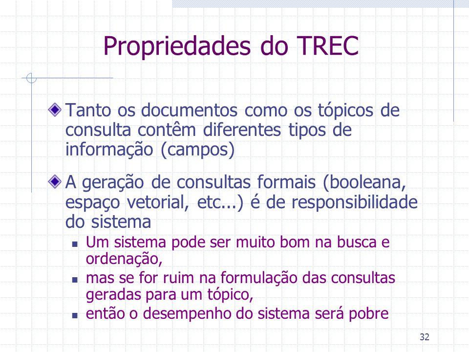 32 Propriedades do TREC Tanto os documentos como os tópicos de consulta contêm diferentes tipos de informação (campos) A geração de consultas formais