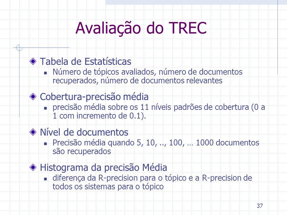 37 Avaliação do TREC Tabela de Estatísticas Número de tópicos avaliados, número de documentos recuperados, número de documentos relevantes Cobertura-p