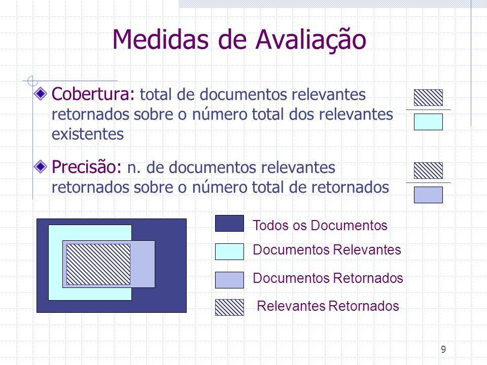 9 Medidas de Avaliação Cobertura: total de documentos relevantes retornados sobre o número total dos relevantes existentes Precisão: n. de documentos