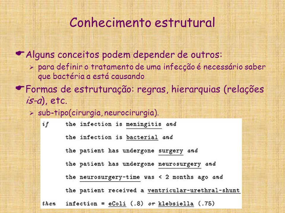 Conhecimento estrutural  Alguns conceitos podem depender de outros:  para definir o tratamento de uma infecção é necessário saber que bactéria a est
