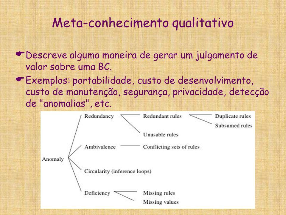 Meta-conhecimento qualitativo  Descreve alguma maneira de gerar um julgamento de valor sobre uma BC.  Exemplos: portabilidade, custo de desenvolvime
