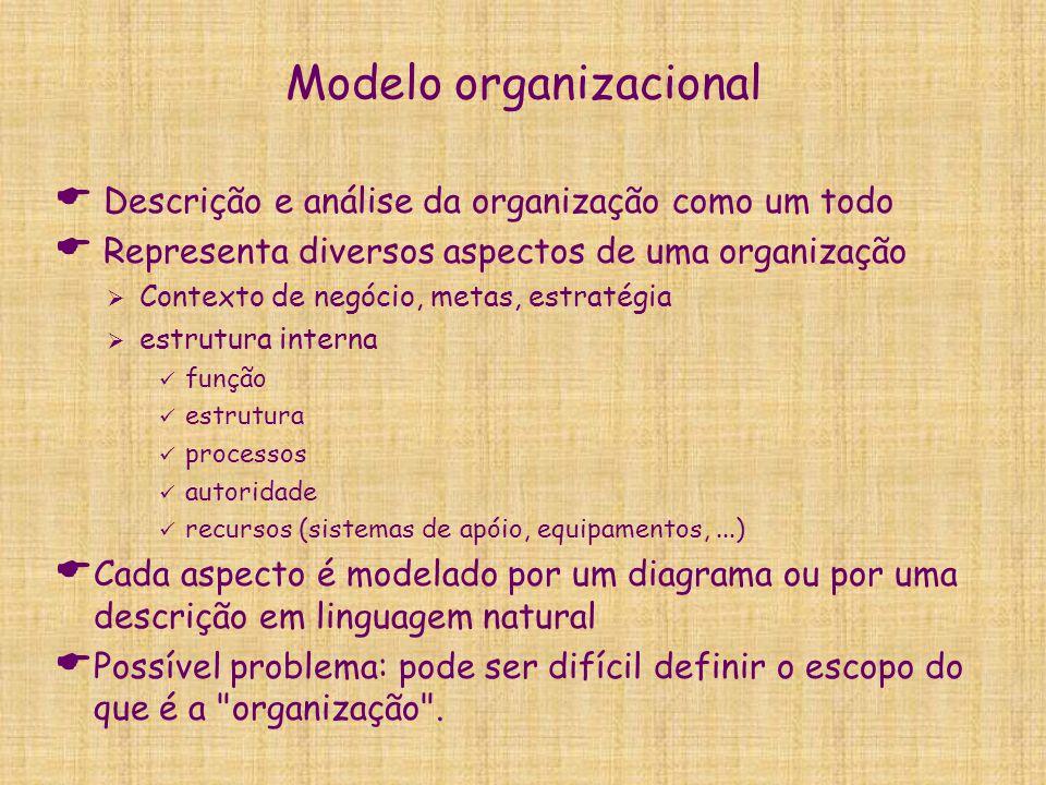 Modelo organizacional  Descrição e análise da organização como um todo  Representa diversos aspectos de uma organização  Contexto de negócio, metas
