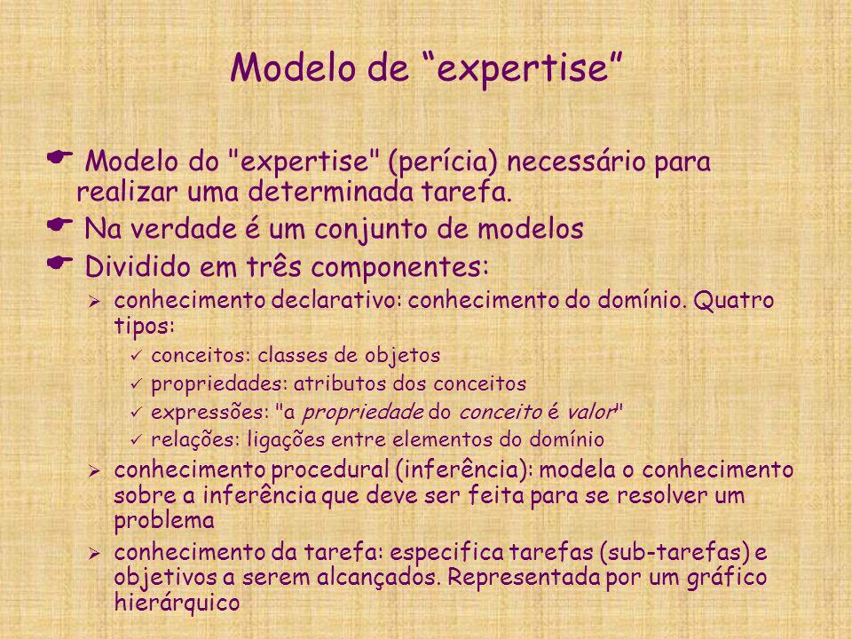"""Modelo de """"expertise""""  Modelo do"""