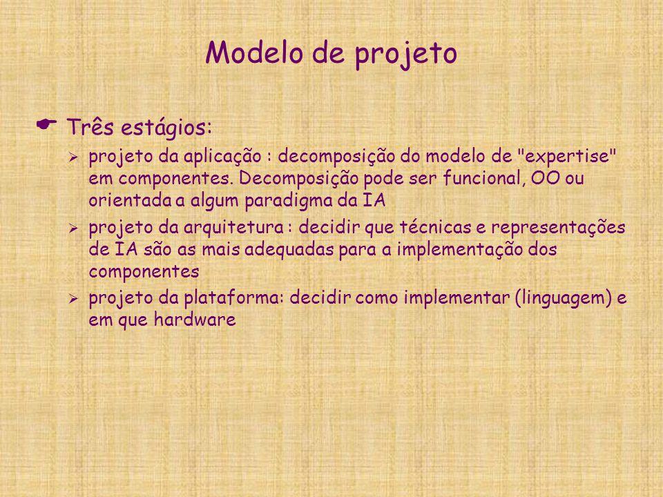 Modelo de projeto  Três estágios:  projeto da aplicação : decomposição do modelo de