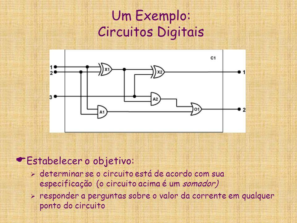 Um Exemplo: Circuitos Digitais  Estabelecer o objetivo:  determinar se o circuito está de acordo com sua especificação (o circuito acima é um somado