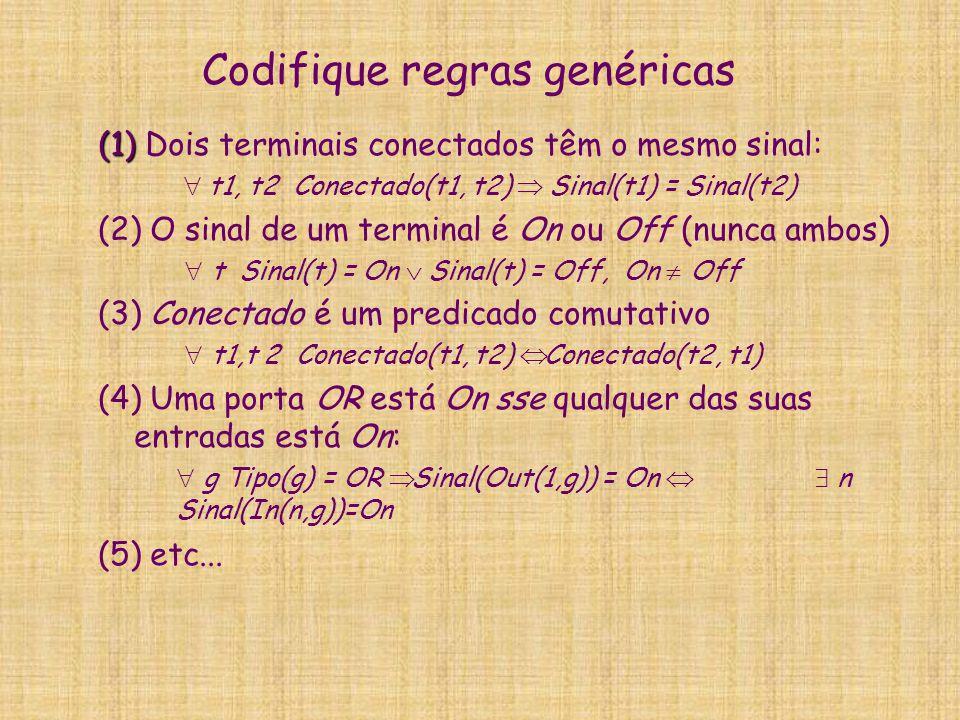 Codifique regras genéricas (1) (1) Dois terminais conectados têm o mesmo sinal:  t1, t2 Conectado(t1, t2)  Sinal(t1) = Sinal(t2) (2) O sinal de um