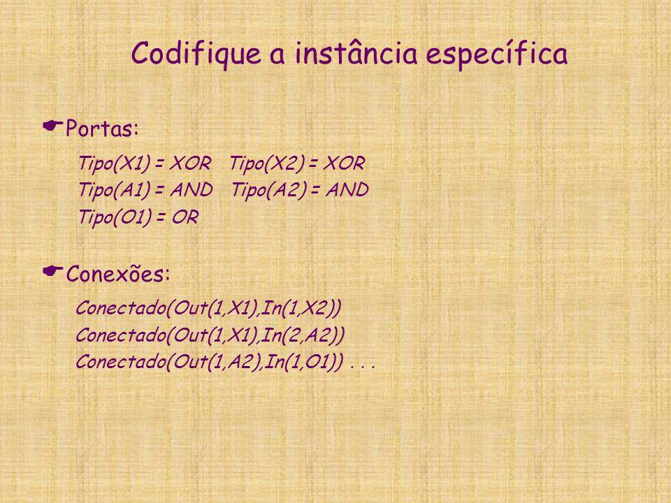 Codifique a instância específica  Portas: Tipo(X1) = XOR Tipo(X2) = XOR Tipo(A1) = AND Tipo(A2) = AND Tipo(O1) = OR  Conexões: Conectado(Out(1,X1),I