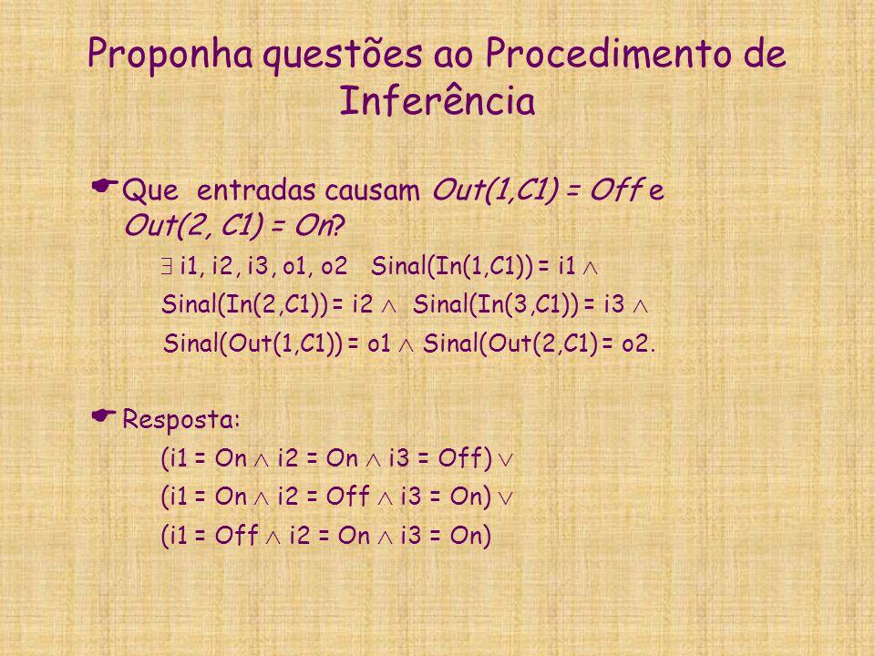 Proponha questões ao Procedimento de Inferência  Que entradas causam Out(1,C1) = Off e Out(2, C1) = On?  i1, i2, i3, o1, o2 Sinal(In(1,C1)) = i1 