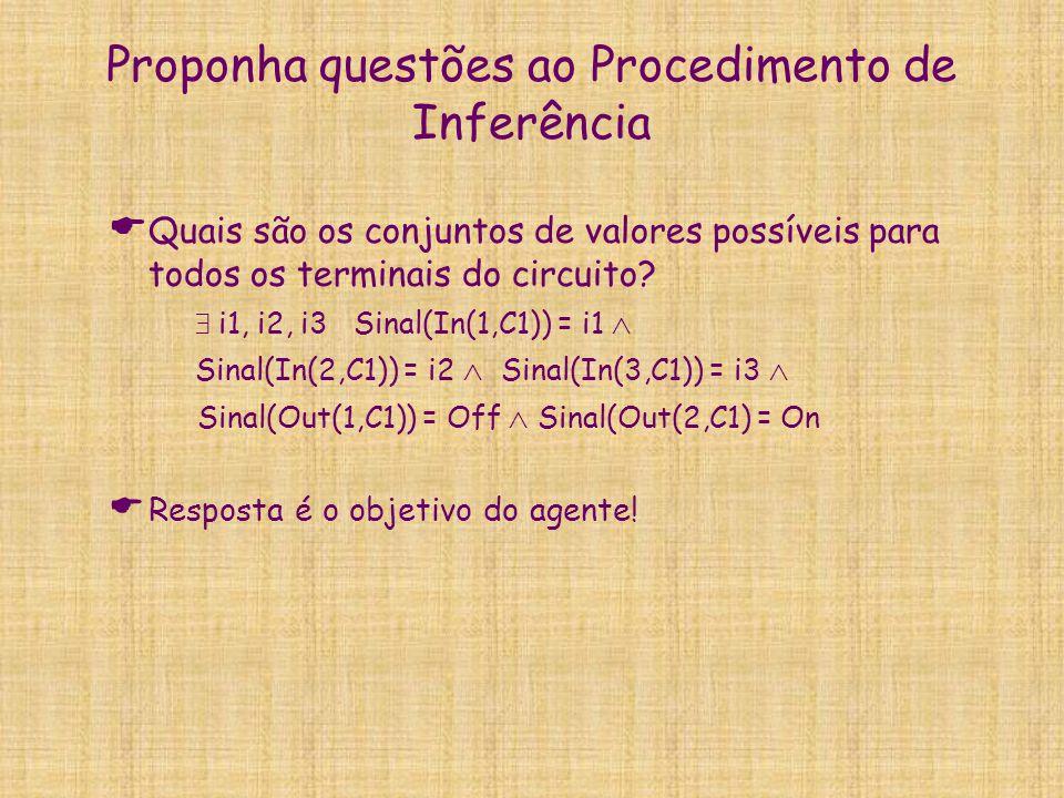 Proponha questões ao Procedimento de Inferência  Quais são os conjuntos de valores possíveis para todos os terminais do circuito?  i1, i2, i3 Sinal