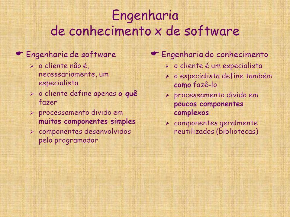 Engenharia de conhecimento x de software  Engenharia de software  o cliente não é, necessariamente, um especialista  o cliente define apenas o quê