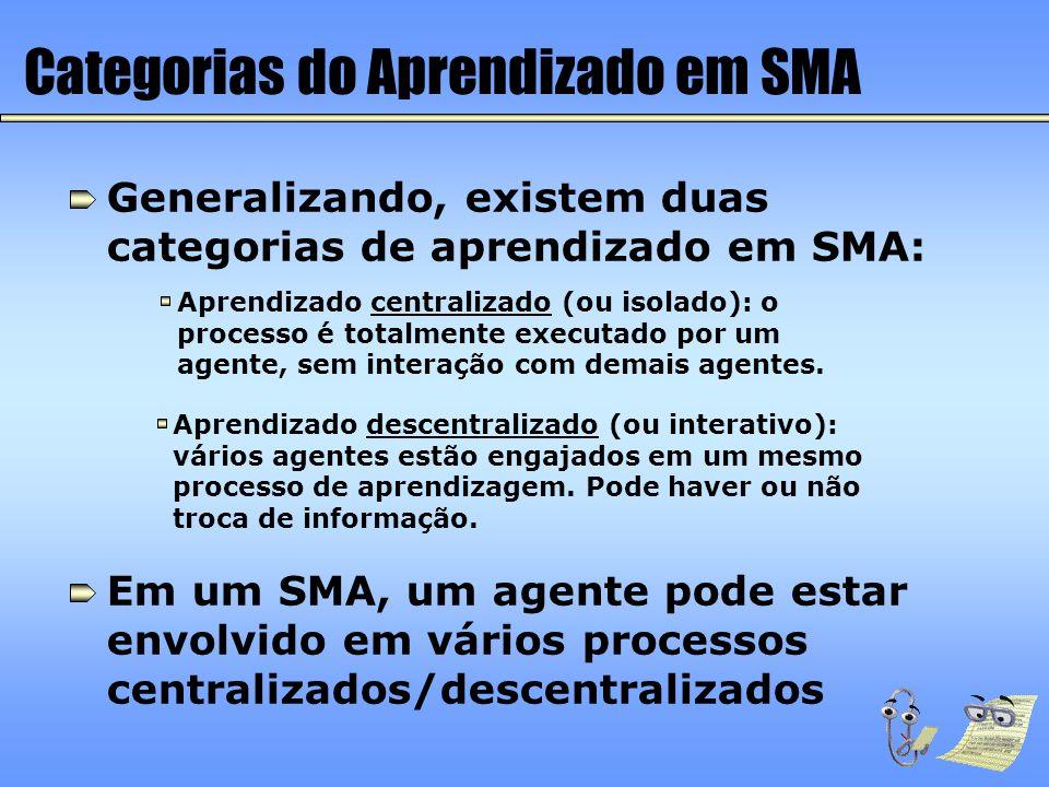 Categorias do Aprendizado em SMA Generalizando, existem duas categorias de aprendizado em SMA: Aprendizado centralizado (ou isolado): o processo é tot