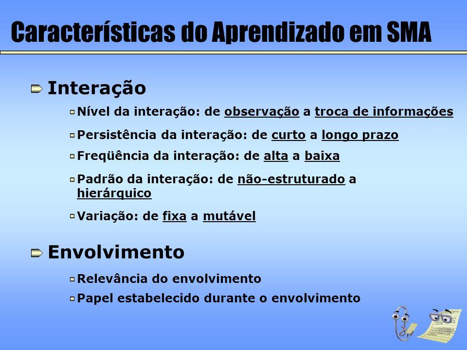 Características do Aprendizado em SMA Interação Nível da interação: de observação a troca de informações Persistência da interação: de curto a longo p