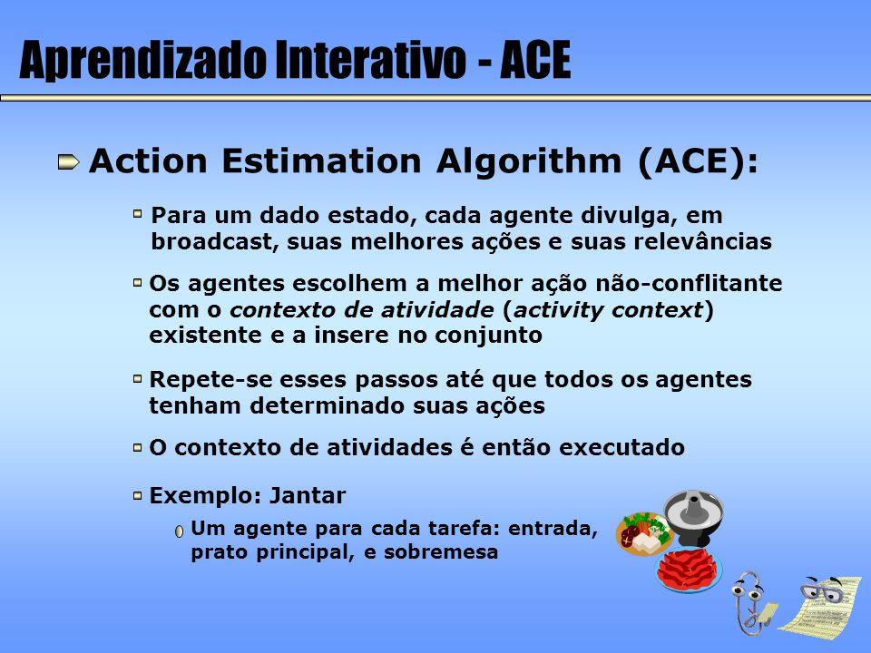 Aprendizado Interativo - ACE Action Estimation Algorithm (ACE): Para um dado estado, cada agente divulga, em broadcast, suas melhores ações e suas rel