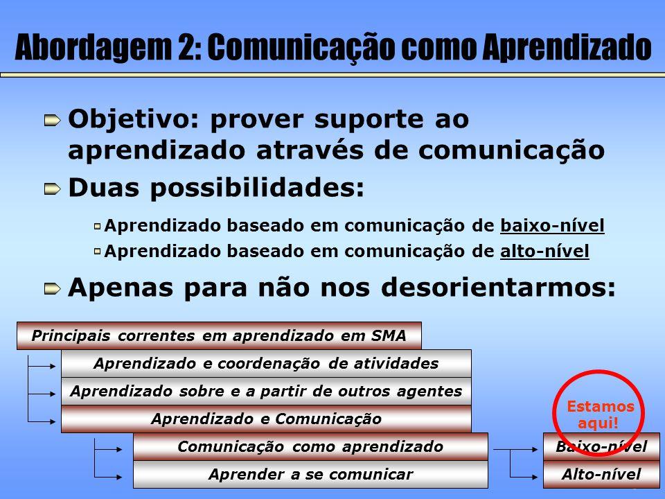 Abordagem 2: Comunicação como Aprendizado Objetivo: prover suporte ao aprendizado através de comunicação Duas possibilidades: Aprendizado baseado em c
