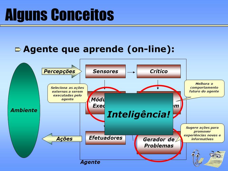 Alguns Conceitos Agente que aprende (on-line): Ambiente PercepçõesSensoresCrítico Módulo de Aprendizagem Gerador de Problemas Módulo de Execução Efetu