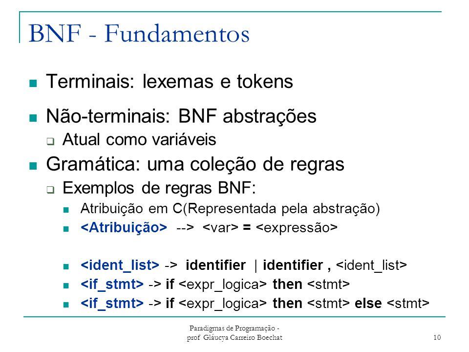 Paradigmas de Programação - prof Gláucya Carreiro Boechat 10 BNF - Fundamentos Terminais: lexemas e tokens Não-terminais: BNF abstrações  Atual como