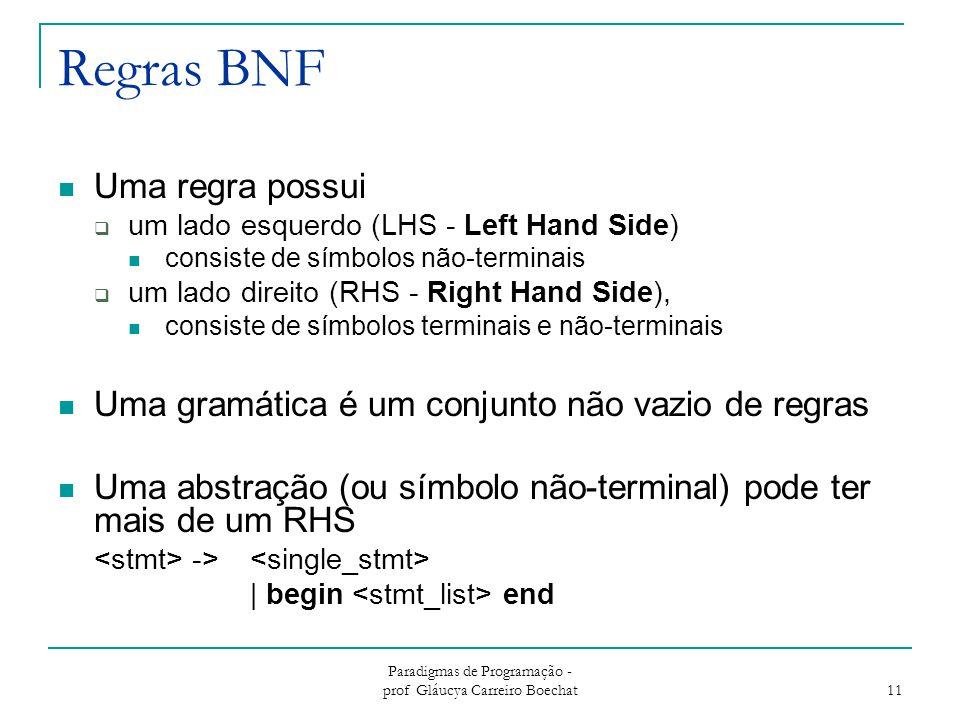 Paradigmas de Programação - prof Gláucya Carreiro Boechat 11 Regras BNF Uma regra possui  um lado esquerdo (LHS - Left Hand Side) consiste de símbolo