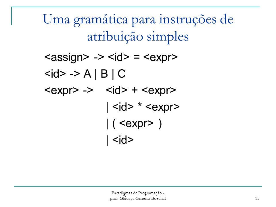 Paradigmas de Programação - prof Gláucya Carreiro Boechat 15 Uma gramática para instruções de atribuição simples -> = -> A | B | C -> + | * | ( ) |
