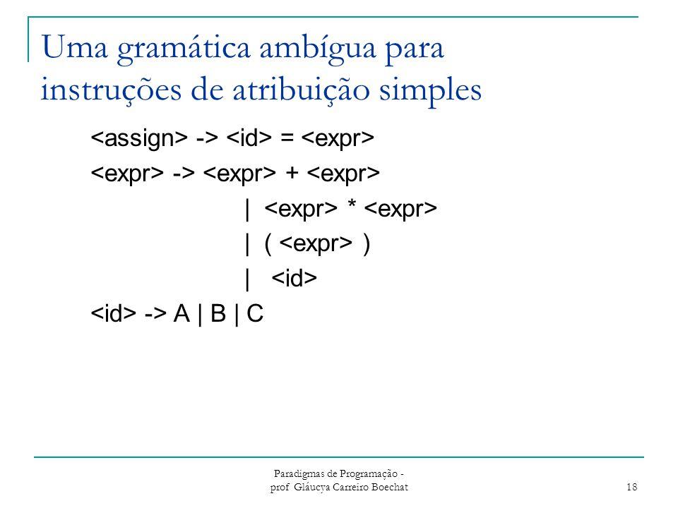 Paradigmas de Programação - prof Gláucya Carreiro Boechat 18 Uma gramática ambígua para instruções de atribuição simples -> = -> + | * | ( ) | -> A |