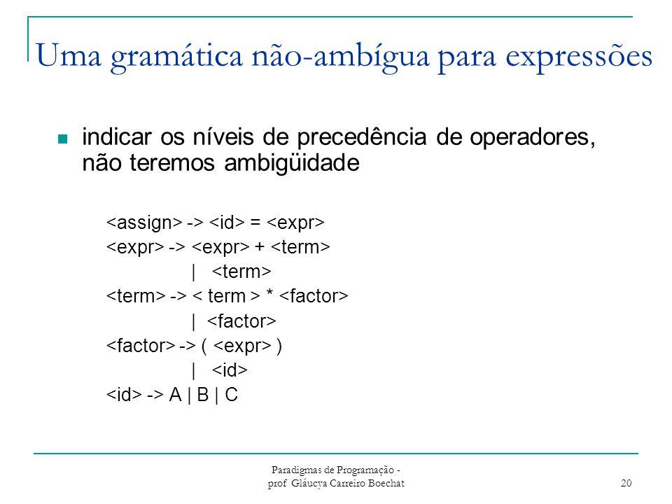 Paradigmas de Programação - prof Gláucya Carreiro Boechat 20 Uma gramática não-ambígua para expressões indicar os níveis de precedência de operadores,