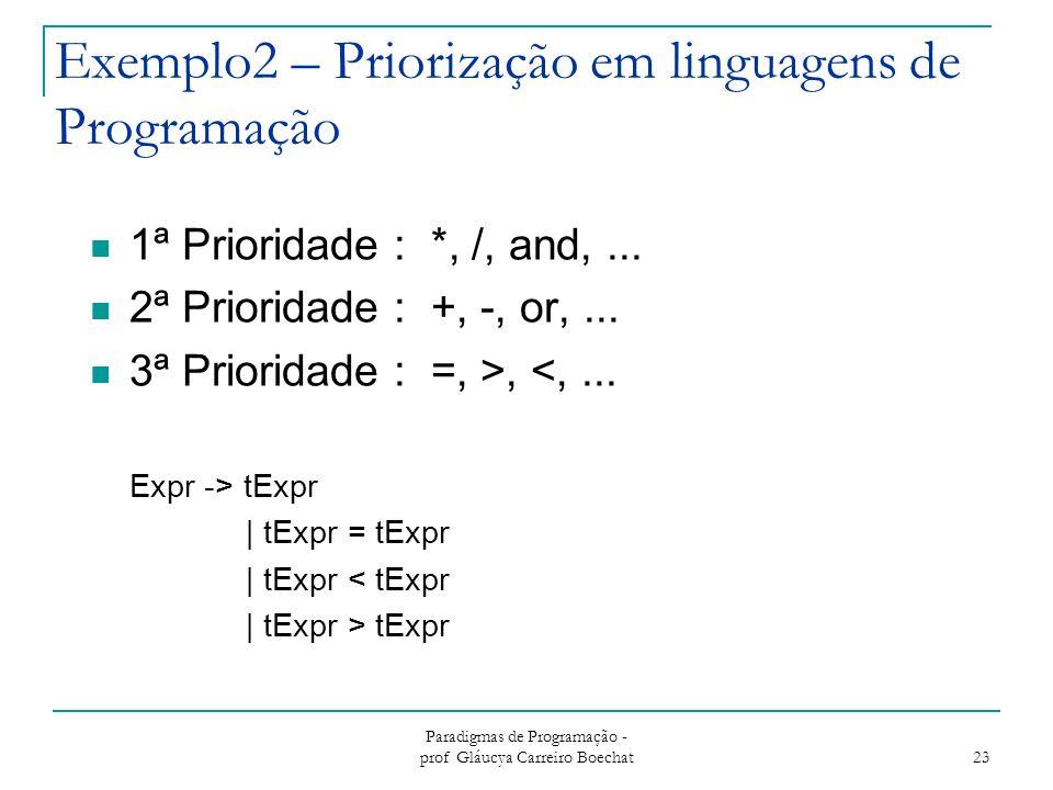 Paradigmas de Programação - prof Gláucya Carreiro Boechat 23 Exemplo2 – Priorização em linguagens de Programação 1ª Prioridade : *, /, and,... 2ª Prio