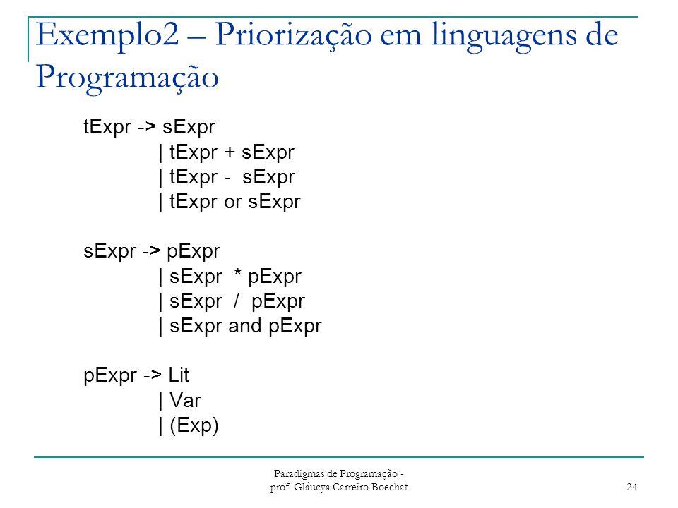 Paradigmas de Programação - prof Gláucya Carreiro Boechat 24 Exemplo2 – Priorização em linguagens de Programação tExpr -> sExpr | tExpr + sExpr | tExp