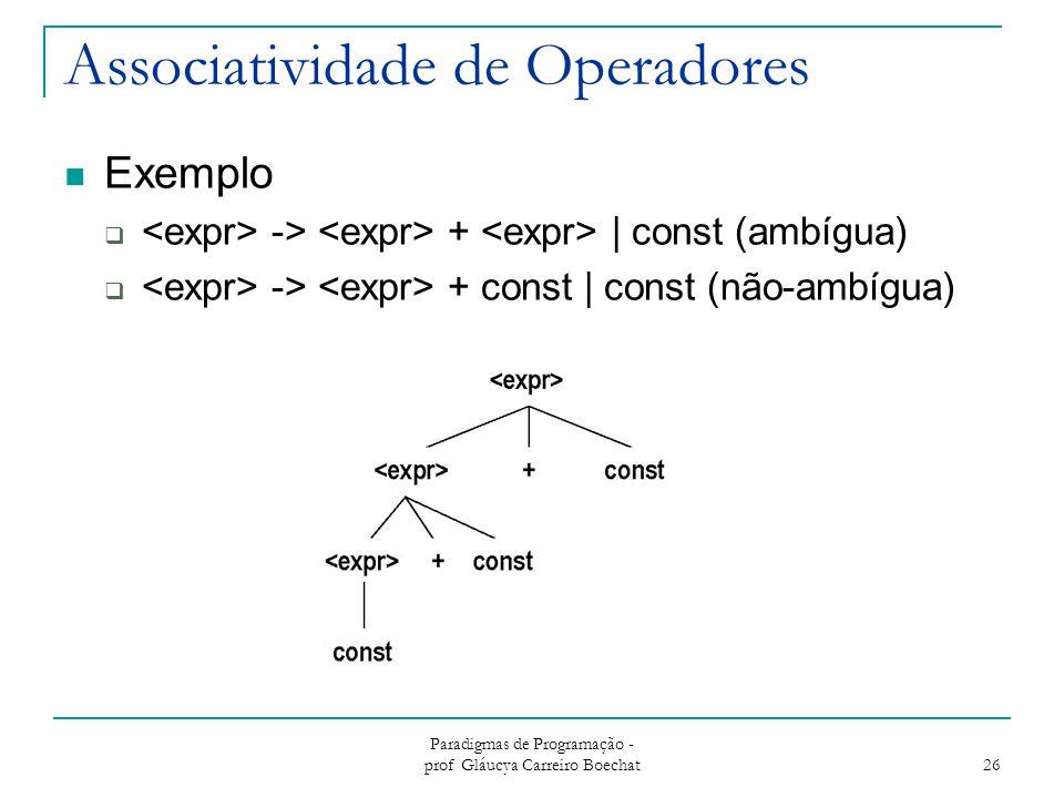 Paradigmas de Programação - prof Gláucya Carreiro Boechat 26 Associatividade de Operadores Exemplo  -> + | const (ambígua)  -> + const | const (não-