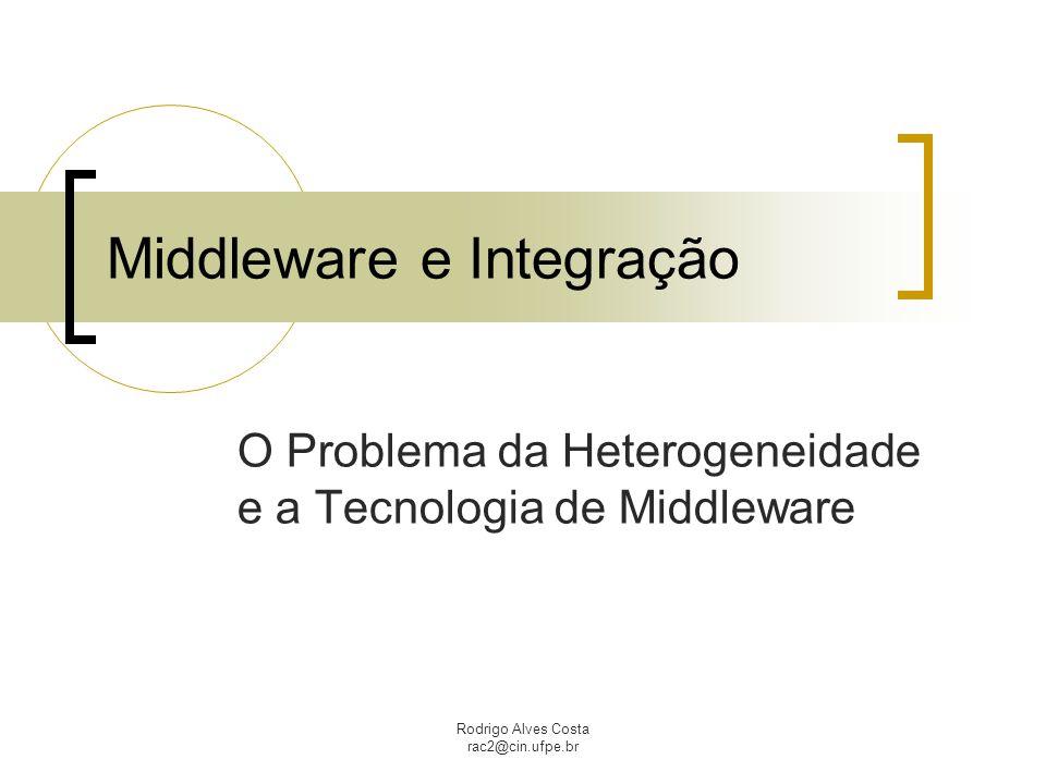 Rodrigo Alves Costa rac2@cin.ufpe.br Roteiro Heterogeneidade  Ilhas de Informação  Relevância Integração de Dados  Arquitetura Middleware Projeto BDFint Conclusões