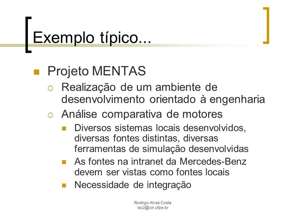 Rodrigo Alves Costa rac2@cin.ufpe.br Exemplo típico... Projeto MENTAS  Realização de um ambiente de desenvolvimento orientado à engenharia  Análise