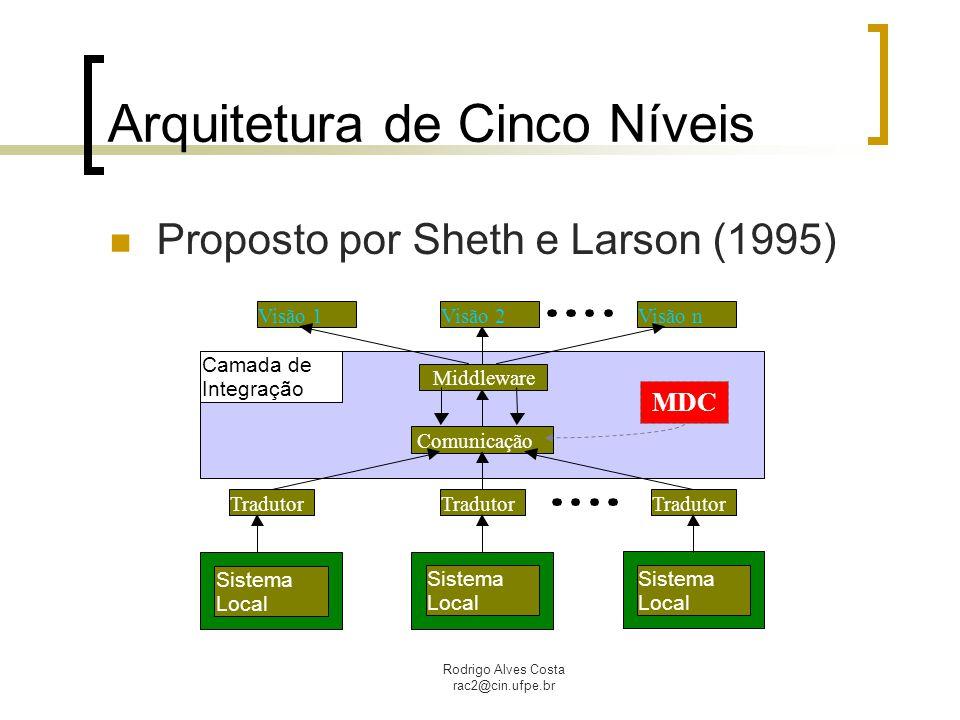 Rodrigo Alves Costa rac2@cin.ufpe.br Arquitetura de Cinco Níveis Proposto por Sheth e Larson (1995) Comunicação Sistema Local Tradutor Middleware Visã