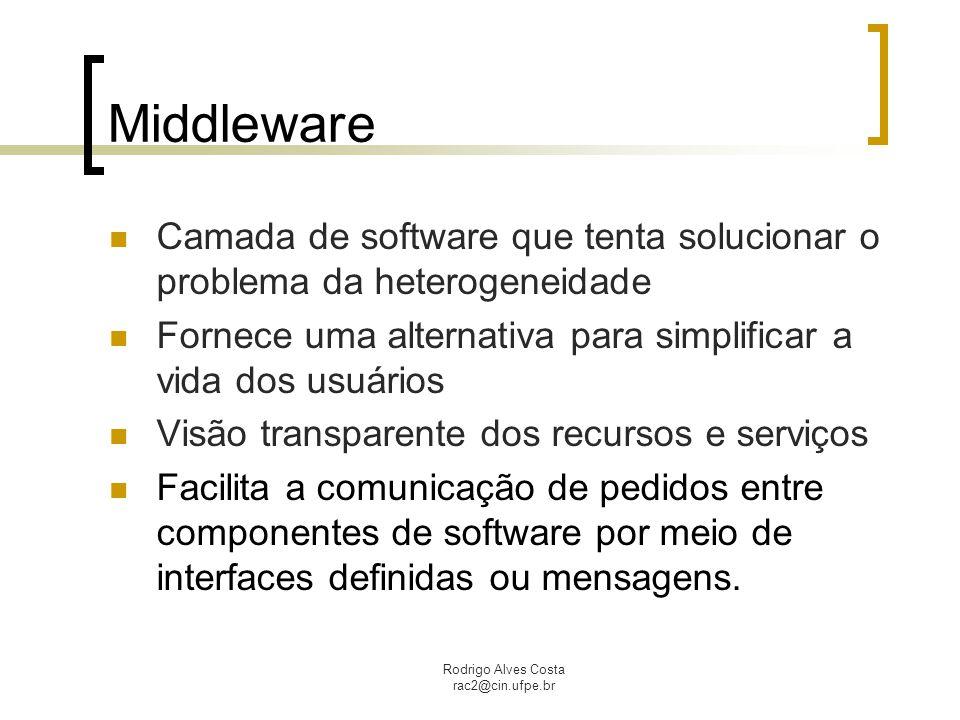 Rodrigo Alves Costa rac2@cin.ufpe.br Middleware Camada de software que tenta solucionar o problema da heterogeneidade Fornece uma alternativa para sim